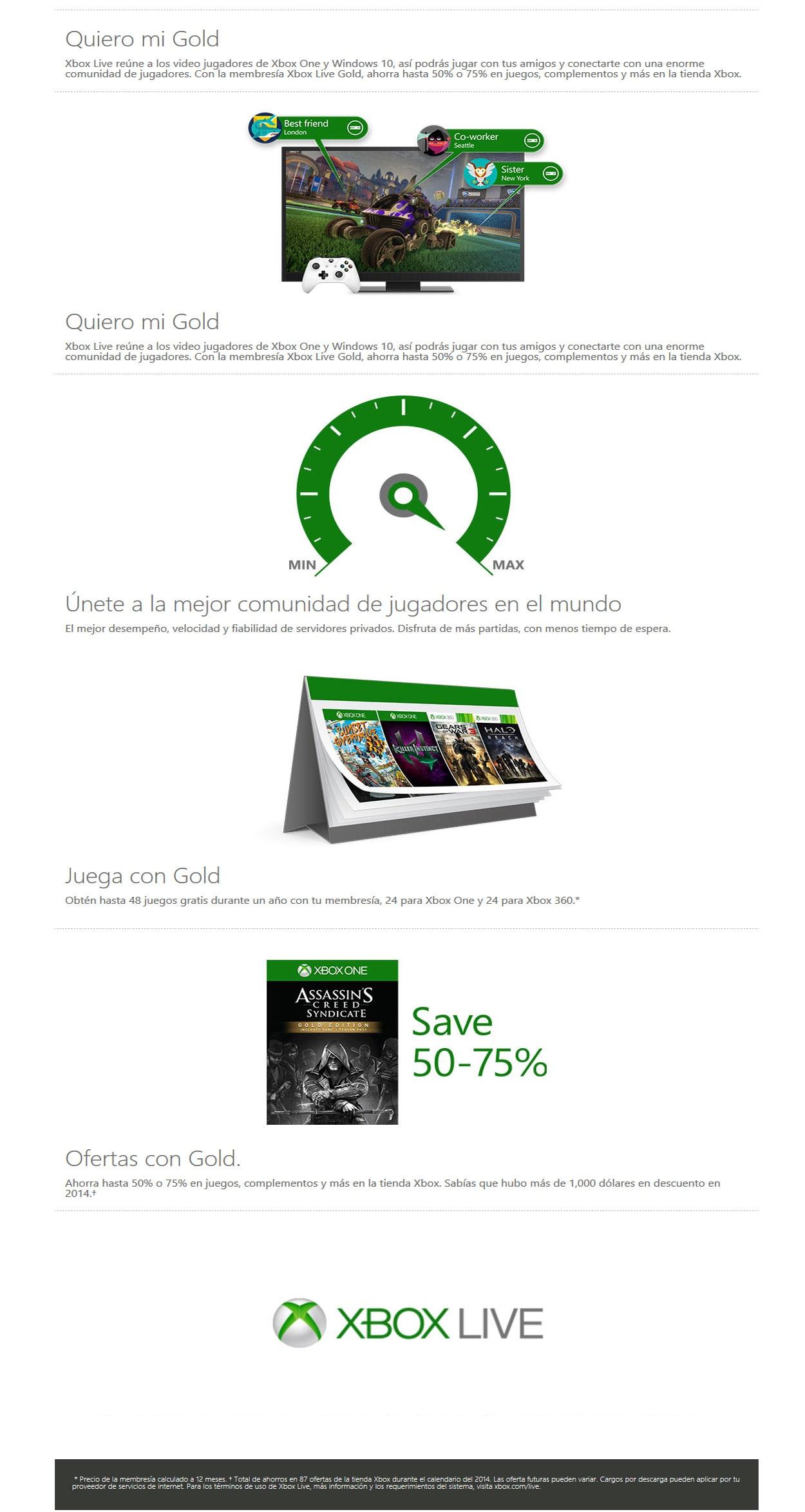 Xbox Live Tarjeta Gold 3 Meses Precio Lista